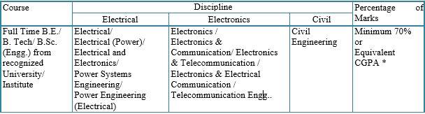 POWERGRID Recruitment Essential Qualification